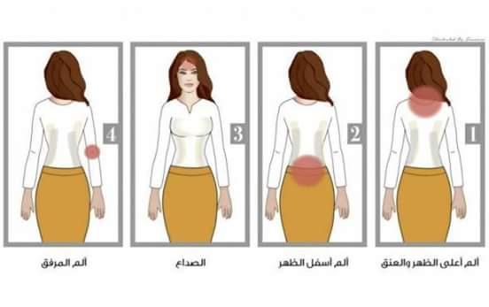 هذه الالام في جسد المرأة تحدد نوعية احتياجها العاطفي